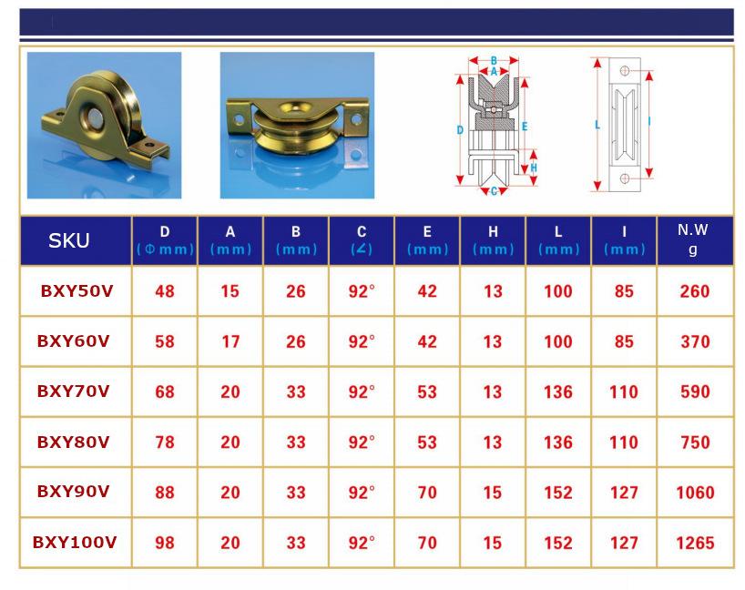 Chi tiết kích thước của bánh xe BXY60V