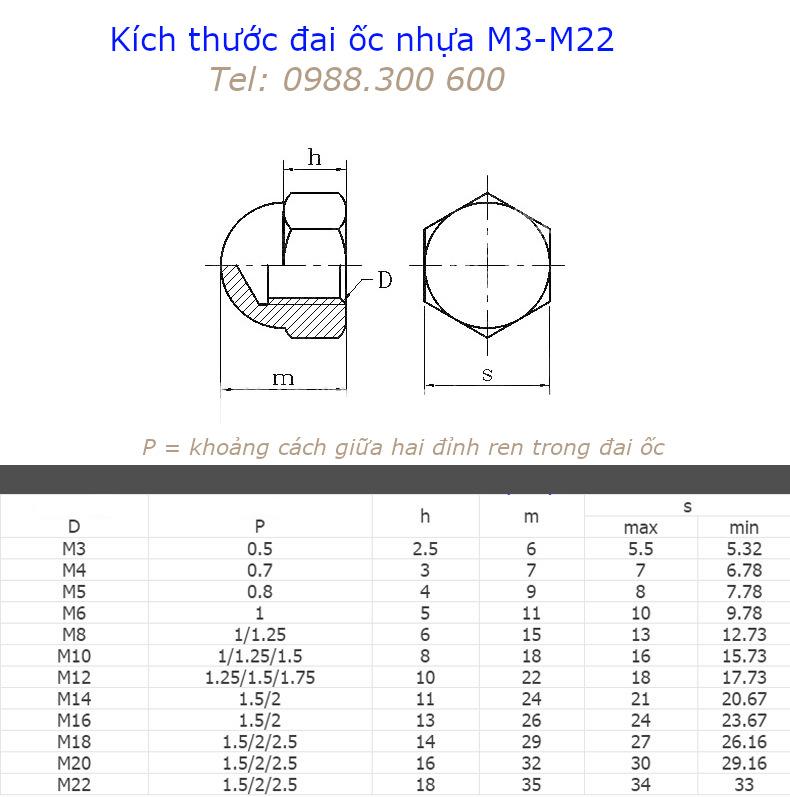 Đai ốc nhựa đầu bít, tán đầu chụp, đai ốc chỏm cầu, tán cầu M12 - DOM12B