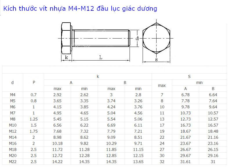 Vít nhựa M4 đầu lục giác dương dài 30mm M4x30 màu trắng - VNM4x30.LGD