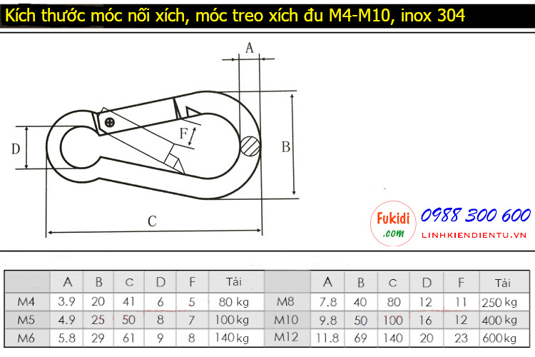 Chi tiết kích thước của các loại móc nối xích, móc treo xích đu từ M4 đến M12