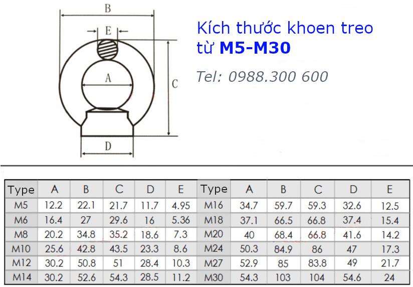 Kích thước của các loại khoen treo inox 304