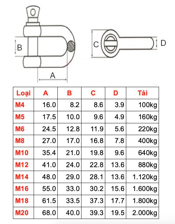 Ma ní inox hình chữ D M8, kiểu ren vặn, dùng nối dây xích - MN8D