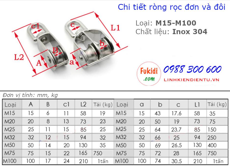 Chi tiết về kích thước của ròng rọc đơn và đôi inox 304 từ M15-M100 tương ứng với model RS15-RS100
