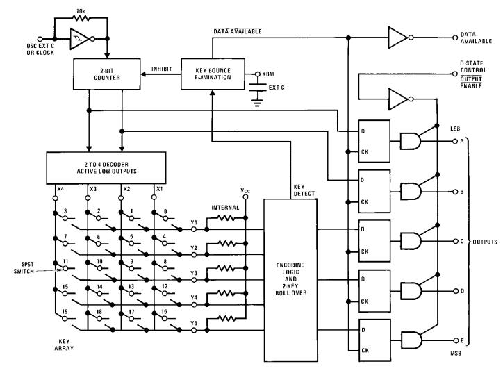 Sơ đồ thiết kế khi sử dụng chip 74C922 làm phím ma trận 4x4